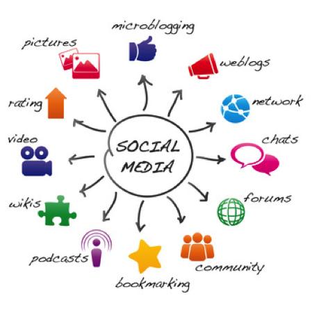 Kreis mit Social Media Stichworten